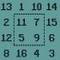Maximum Rotation - Gioco Puzzle